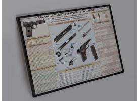 """Плакат в раме """"7,62 мм пистолет Токарева ТТ обр. 1933 г."""""""