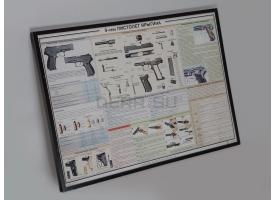 """Плакат в раме """"9-мм пистолет Ярыгина"""""""