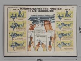 4298 Плакаты в раме «7,62-мм автоматы Калашникова АК, АКМ и АКМС»