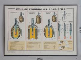 4314 Плакаты в раме «Ручные гранаты»