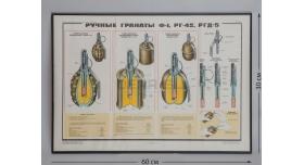 Плакаты в раме «Ручные гранаты» / Плакат в раме «Ручные гранаты Ф-1,РГ-42,РГД-5» [л-160]