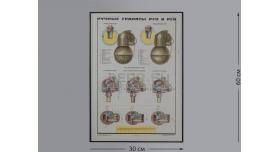 Плакаты в раме «Ручные гранаты» / Плакат в раме «Ручные гранаты РГО и РГН» [л-161]
