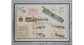 Плакаты в раме «Ручные гранаты» / Плакат из двух листов в рамах «Ручная кумулятивная граната РКГ-3(РКГ-3Е)» [л-162]